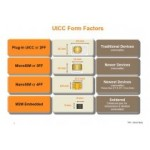 Test SIM - UICC Card Evaluation Kit